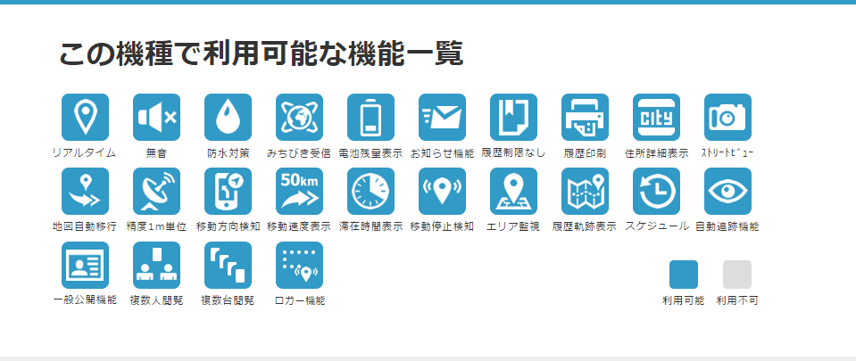 GPS機能一覧表
